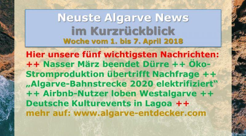 Algarve News für KW 14 vom 1. bis 7. April 2018