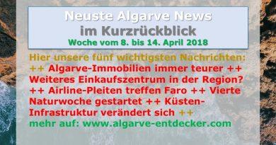 Algarve News für KW 15 vom 8. bis 14. April 2018