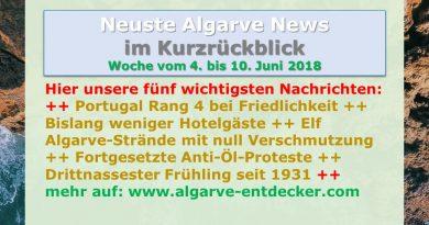 Algarve News für KW 23 vom 4. bis 10. Juni 2018