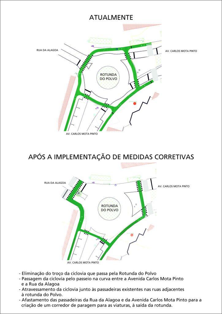 Radweg in Quarteira stieß auf Bürgerprotest und wird korrigiert