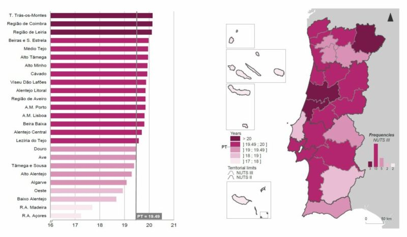 Algarve News zu Lebenserwartung in Portugal